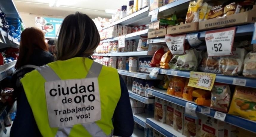 Control de precios en supermercados.